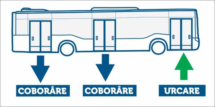 Reguli noi de călătorie în mijloacele de transport pe perioada stării de alertă