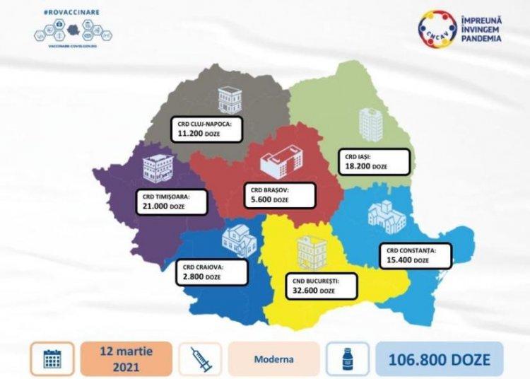 CNCAV: 106.800 doze de vaccin Moderna vor ajunge vineri în România